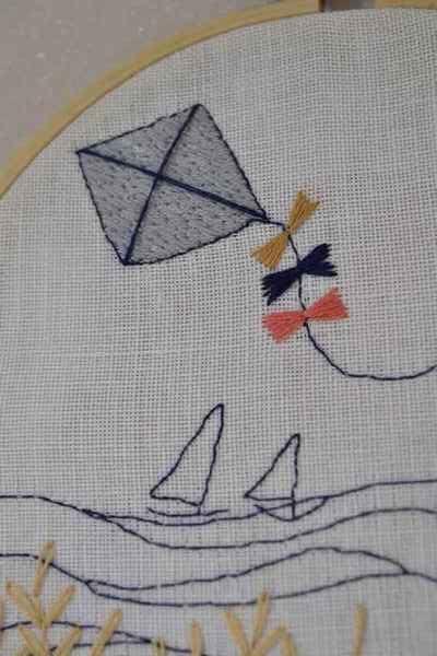 détails du cerf-volant au passé plat empiétant et point d'éventail